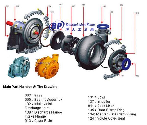 gravel pump structure 1